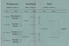 1933 Highschool Basketball Finals