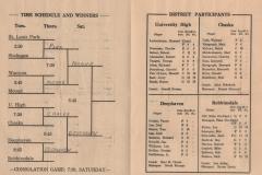 District 18 Tournament mid-1940's